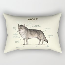 Anatomy of a Wolf Rectangular Pillow