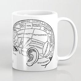 Brain Areas Coffee Mug