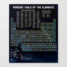 Periodic Table Of The Elements Vintage Chart Science Chemistry Teacher Student School Black Canvas Print