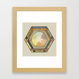 Babbitt's Chromatic Harmony of Gradation and Contrast, 1878, Remake with text, Vintage Wash Framed Art Print