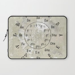 Circle of Fifths Laptop Sleeve