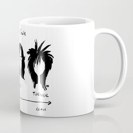 The Tina Scale Coffee Mug
