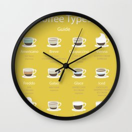 Coffee Types Guide Wall Clock