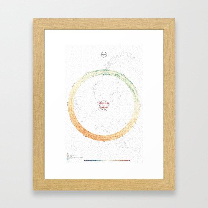 Colourdar Copenhagen: Mean ºC 2002-2011 / Weather calendar of cities over time. Framed Art Print