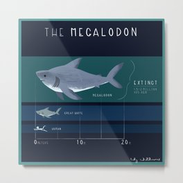 The Megalodon Metal Print