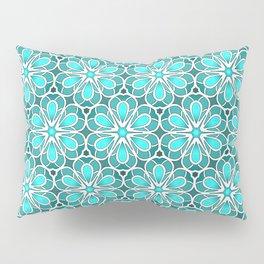 Symmetrical Flower Pattern in Turquoise Pillow Sham