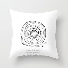 A Graphic Representation of a Life Spiralling out of Control Throw Pillow