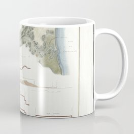 Guilliam Tell Poussin - Proposal for a Cape Cod Canal, Massachusetts (1834) Coffee Mug