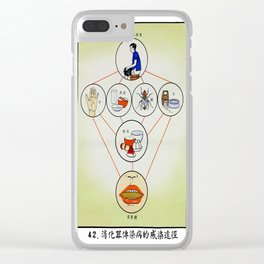 1959 Taiwan Public Health Poster Clear iPhone Case
