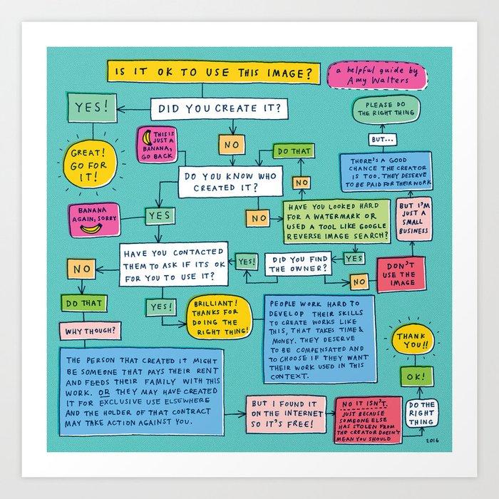 A Helpful Guide Art Print