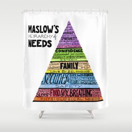 Maslow's Hierarchy of Needs, II Shower Curtain