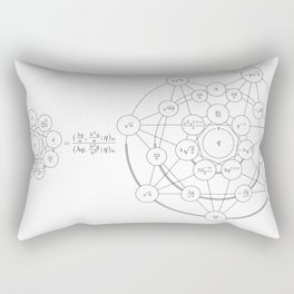 A Hypergeometric Transformation Rectangular Pillow