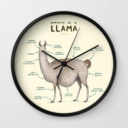 Anatomy of a Llama Wall Clock