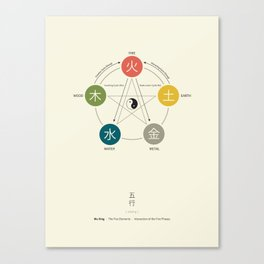 Five Elements / Phases Poster (Wu Xing) Canvas Print