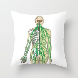 Human neural pathways Throw Pillow