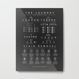 The Laundry Symbols Guide Care Stain Removal Black Metal Print