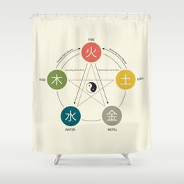 Five Elements / Phases Poster (Wu Xing) Shower Curtain