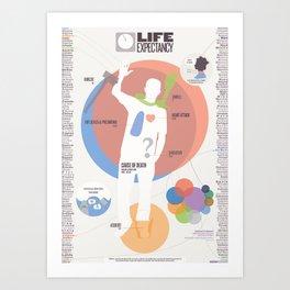 Life Expectancy Art Print
