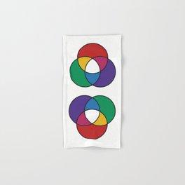 Matthew Luckiesh: The Additive Method of Mixing Colors (1921), re-make, interpretation Hand & Bath Towel