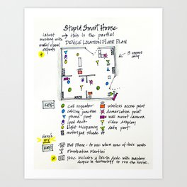 Stupid Smart House Art Print