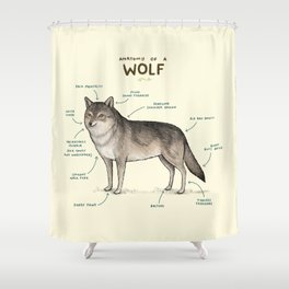 Anatomy Of A Wolf Shower Curtain