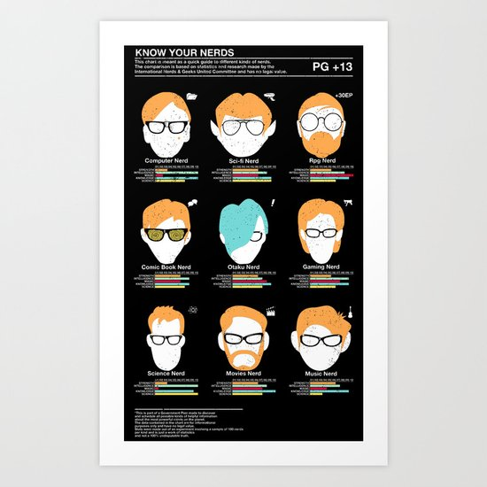 Know Your Nerds Art Print