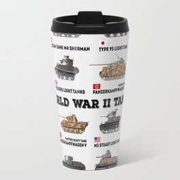 World War II Tanks Travel Mug