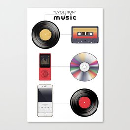 """Evolution"" of Music Canvas Print"
