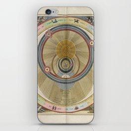 Keller's Harmonia Macrocosmica - Planisphere of Brahe 1661 iPhone Skin