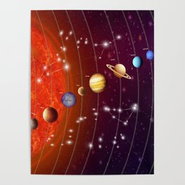 Planeten Poster