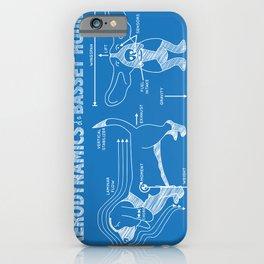 The Aerodynamics of a Basset Hound iPhone Case
