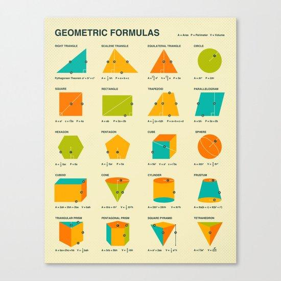 GEOMETRIC FORMULAS Canvas Print