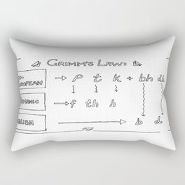 Grimm's Law Rectangular Pillow