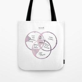 Wine Etiquette Tote Bag