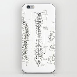 So This Is What's In There iPhone Skin