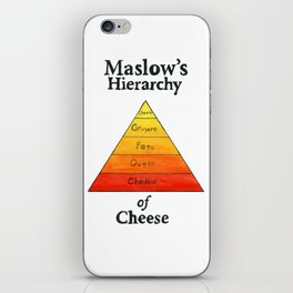 Maslow's Hierarchy of Cheese iPhone Skin