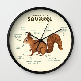 Anatomy of a Squirrel Wall Clock
