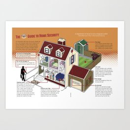Home Security Art Print