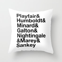 & Infographic Pioneers Throw Pillow