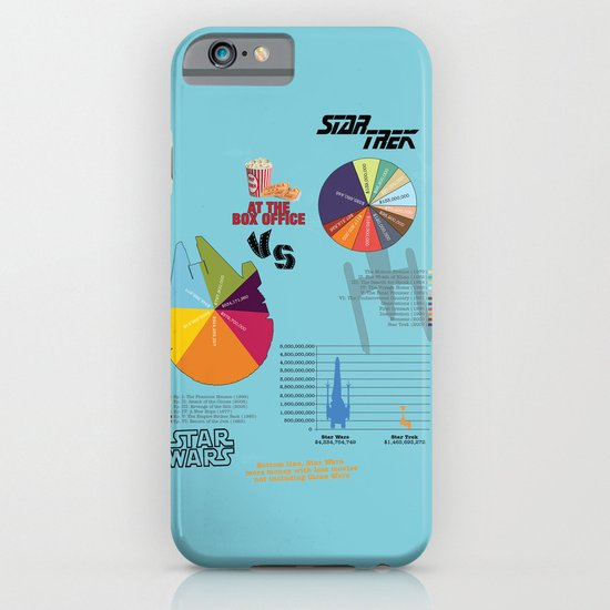 Star Wars vs Star Trek at the box office iPhone & iPod Case