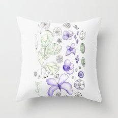 Violet Watercolor Throw Pillow