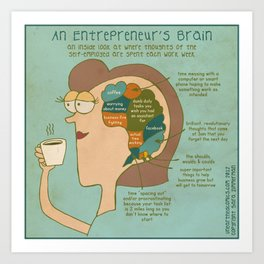 Entrepreneur's Brain Art Print