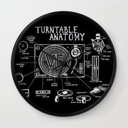 Turntable Anatomy Wall Clock