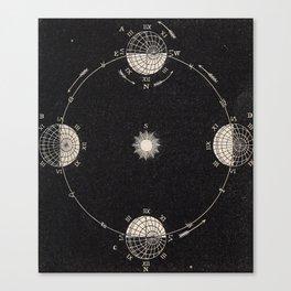 Sun and Moon Phase Diagram Canvas Print