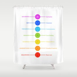 Chakra symbols with respective colors and what they stand for- Spiritual gifts Shower Curtain
