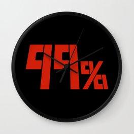 99% Wall Clock