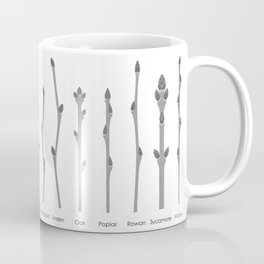 Infographic Guide for Tree Shoots and Buds Coffee Mug