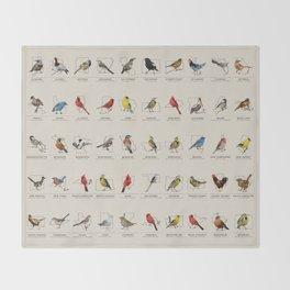 50 State Birds Throw Blanket