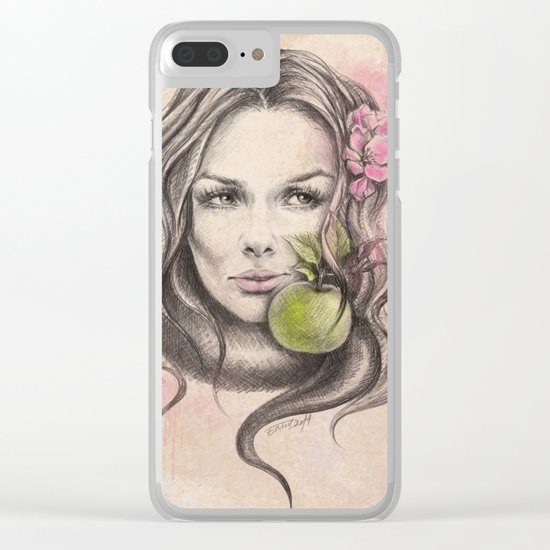 Would you choose it again?   textured Clear iPhone Case
