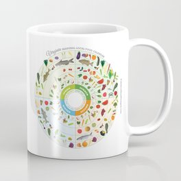 Virginia Seasonal Local Food Calendar Coffee Mug
